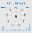 real estate infographic with icons contains such vector image