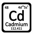 Periodic table element palladium icon vector image vector image