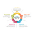 circle infographics - five elements vector image