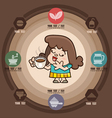 Happy girl with cup of coffee icons vector image vector image