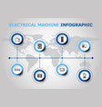 infographic design with electrical machine icons vector image vector image