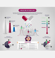 pills statistic infographics vector image