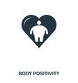 body positivity icon mobile app printing web vector image vector image