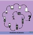 evolution of phones tehnology progress what next vector image
