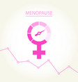 menopause concept with woman gender sign - climax vector image vector image