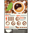 Collection of coffee infographics elements vector image