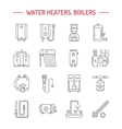 Water boiler thermostat electric gas solar
