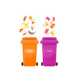 ecology and waste global eco friendly plastic vector image vector image