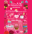 valentines day infographic holiday statistics vector image vector image