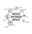 what women want infographics with outline contour vector image
