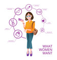 what women want infographics with pretty woman vector image