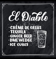 lettering name of cocktail recipe template for vector image vector image