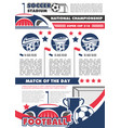 football championship banner with soccer ball vector image vector image