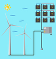 Wind generator for web and mobile Green energy vector image vector image