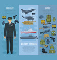 banners military vehicles ammunition outfit vector image