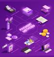 payment methods isometric flowchart vector image vector image