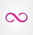 infinity fit icon logo design vector image vector image