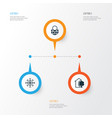 eco-friendly icons set collection of house snow vector image