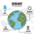 ecology concept design vector image