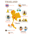 Thailand Map Detail Infographic