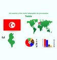 tunisia infographics for presentation all vector image