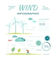 Wind Infographics Windmills Meteorology Windsock vector image
