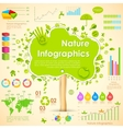 Environmental Infographic vector image