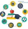 Flat infographic education background vector image vector image