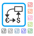 euro dollar flow chart framed icon vector image vector image