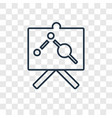 presentation concept linear icon isolated on vector image