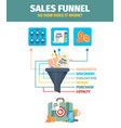 sales funnel business infographic market vector image