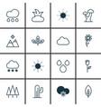 set of 16 nature icons includes cloud cactus vector image vector image