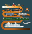 transport and vehicles evolution history