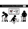 Osteoarthritis knee vector image