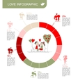 Valentine day Love infographic for your design vector image vector image