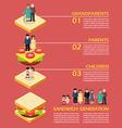 Sandwich Generation Infographic vector image vector image