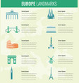 europe landmarks infographics set travel and vector image vector image