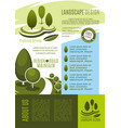 landscape design business banner template vector image vector image
