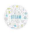 steam education approach concept line vector image vector image
