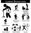 Lumbar Spondylosis symptoms pictogram vector image vector image