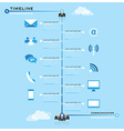 Timeline Communication Business Infographic vector image vector image