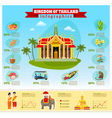 Thailand Infographic With Charts vector image vector image