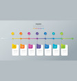timeline infographics design with 7 options vector image vector image