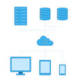 cloud computing technology abstract scheme vector image vector image