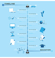 Timeline Education Infographic vector image vector image