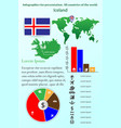 iceland infographics for presentation all vector image