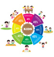 kids Learning and Playing infographic vector image vector image