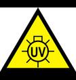 caution uv light do not look warning sign vector image