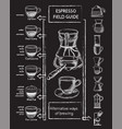 coffee set vector image vector image