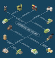 garbage recycling isometric flowchart vector image vector image